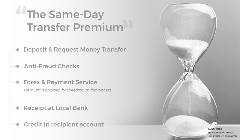 Whether From A Domestic Or An International Bank Transfers Usually Take Anywhere Between 3 5 Working Days This Is Due To Several