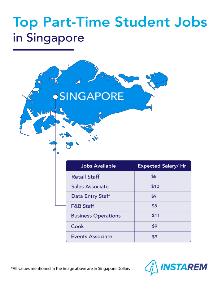 Singapore-Part-time-Jobs For Students