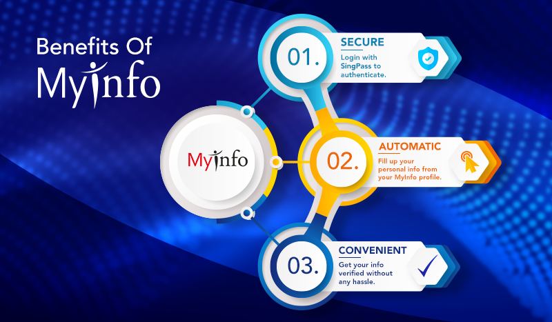 InstaReM Enables Instant User Verification With MyInfo