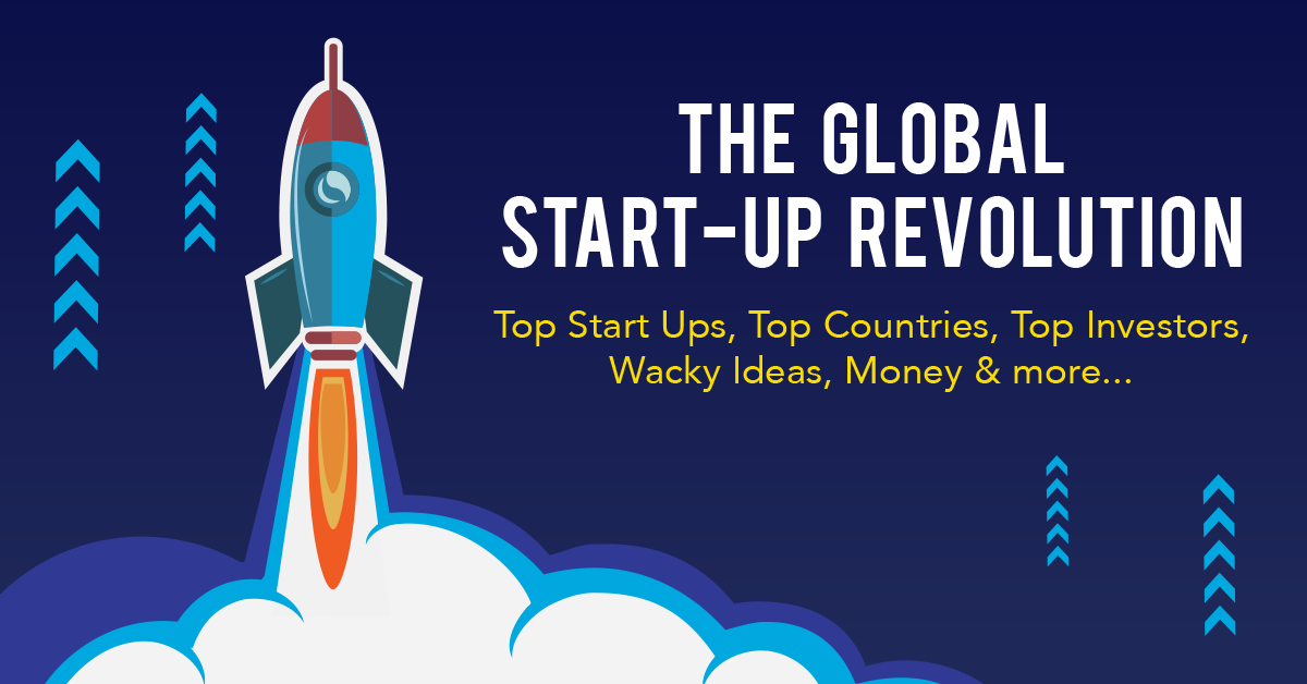 Here's How The Global Start-Up Revolution Looks Like In 2019