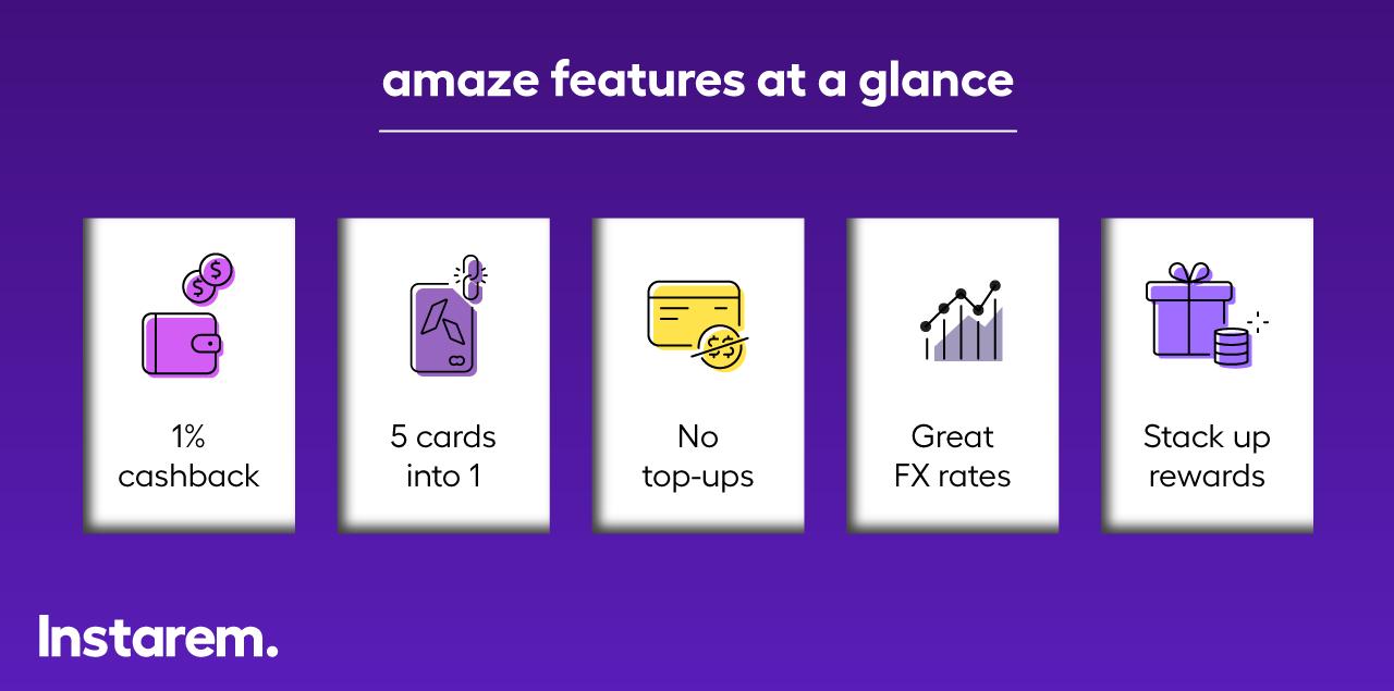 amaze Founder's Edition Mastercard World Debit features
